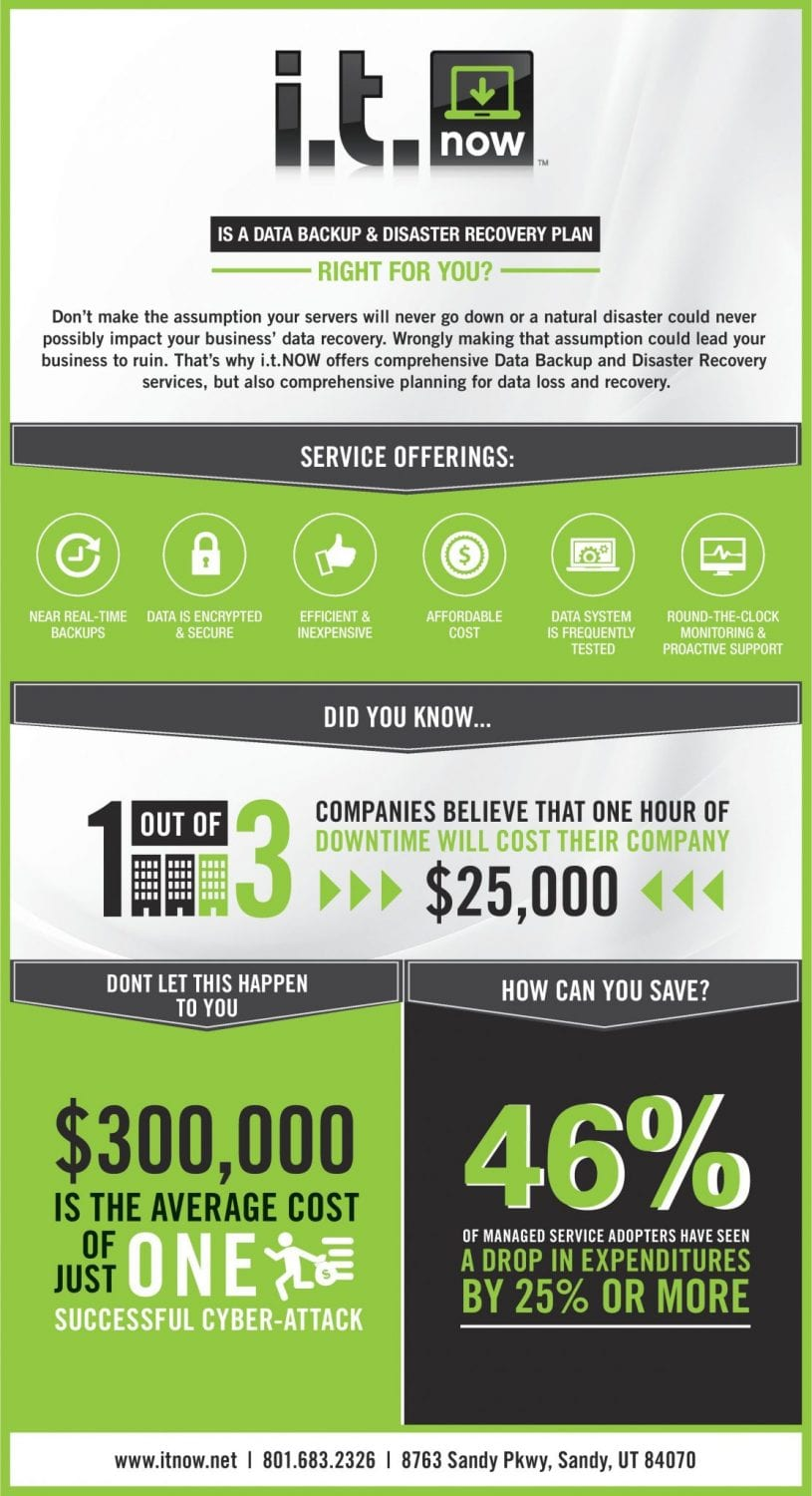 Backup and Disaster Recovery Infographic